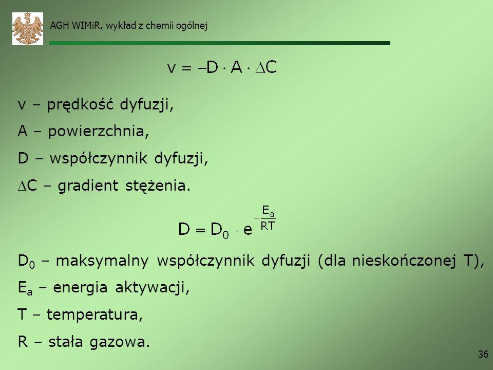 D – współczynnik dyfuzji, C – gradient stężenia.