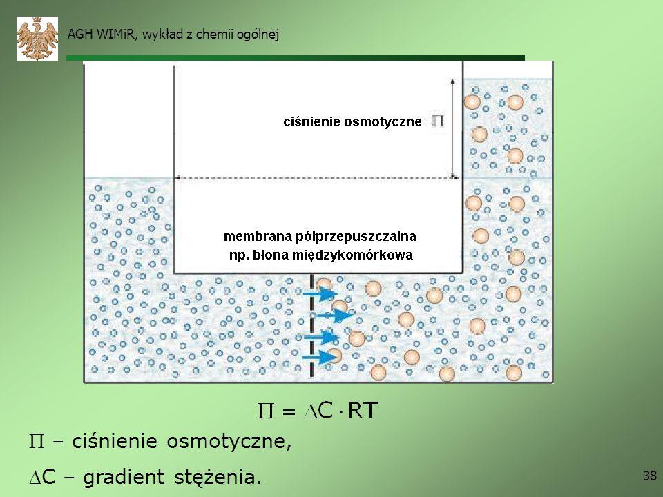  – ciśnienie osmotyczne, C – gradient stężenia.