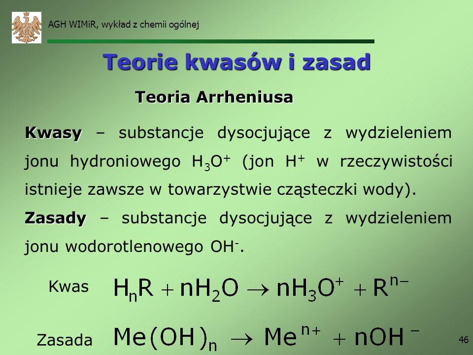 Teorie kwasów i zasad Teoria Arrheniusa