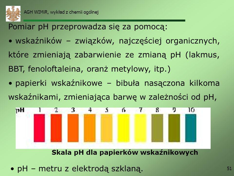 Skala pH dla papierków wskaźnikowych