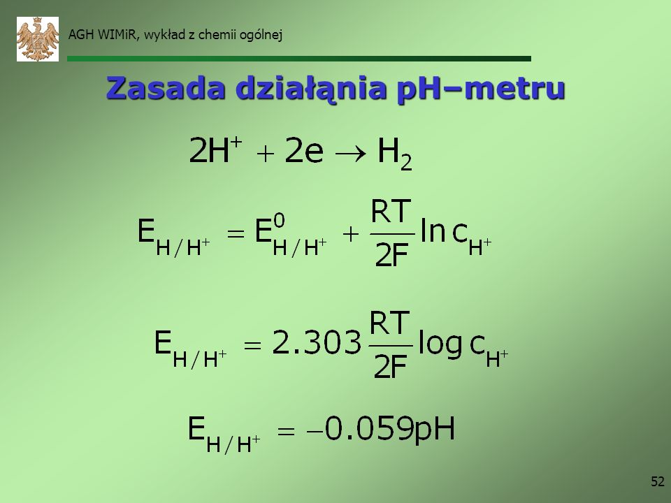 Zasada działąnia pH–metru