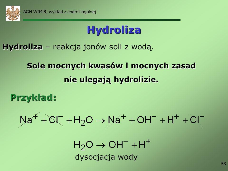 Sole mocnych kwasów i mocnych zasad nie ulegają hydrolizie.