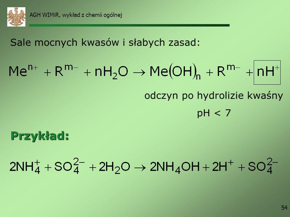 odczyn po hydrolizie kwaśny