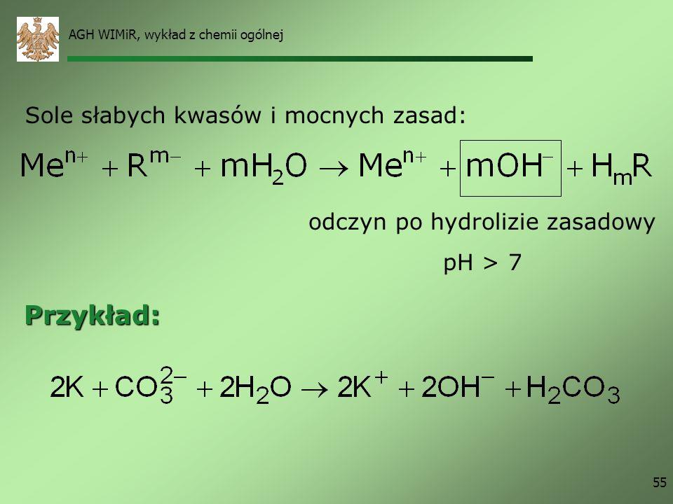 odczyn po hydrolizie zasadowy