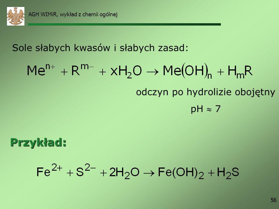 odczyn po hydrolizie obojętny