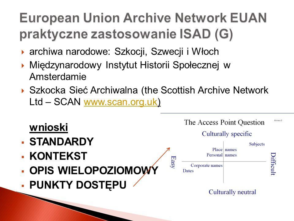 European Union Archive Network EUAN praktyczne zastosowanie ISAD (G)