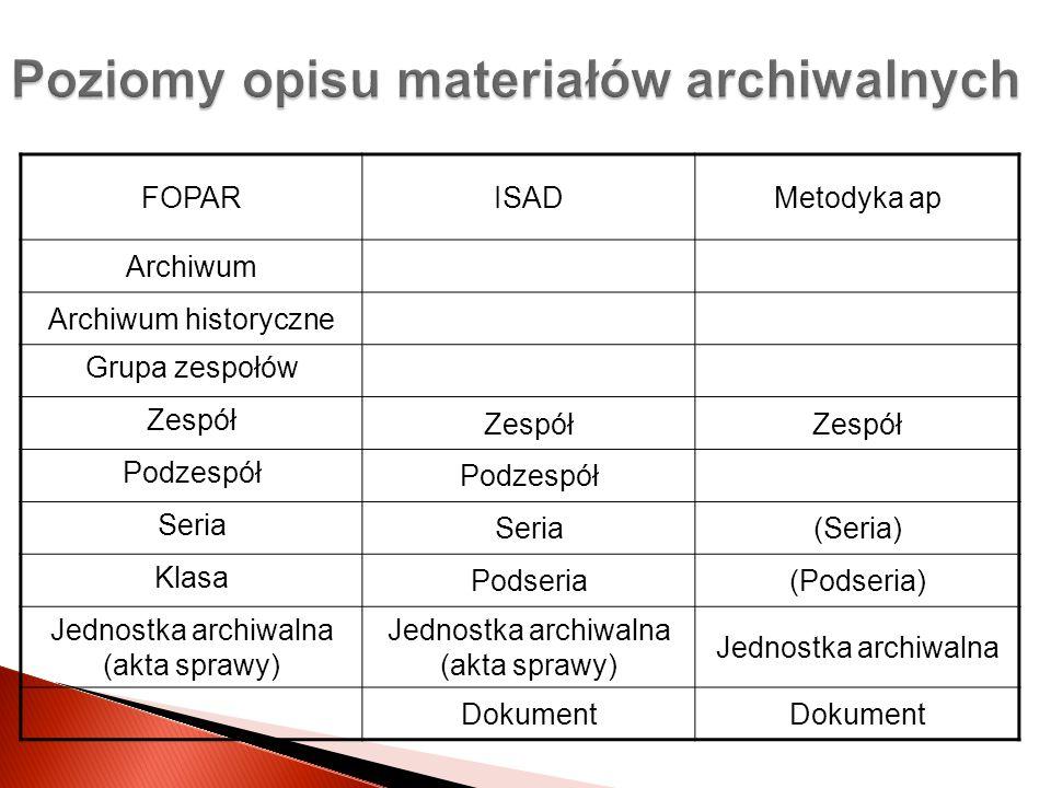 Poziomy opisu materiałów archiwalnych