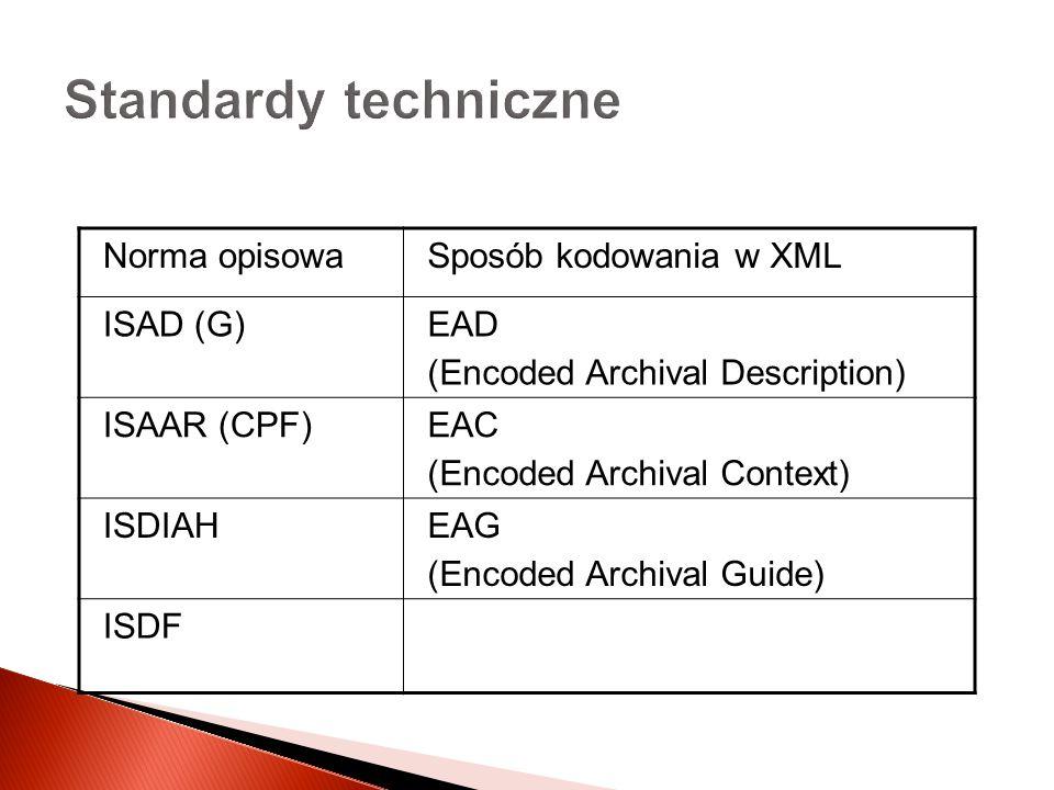 Standardy techniczne Norma opisowa Sposób kodowania w XML ISAD (G) EAD