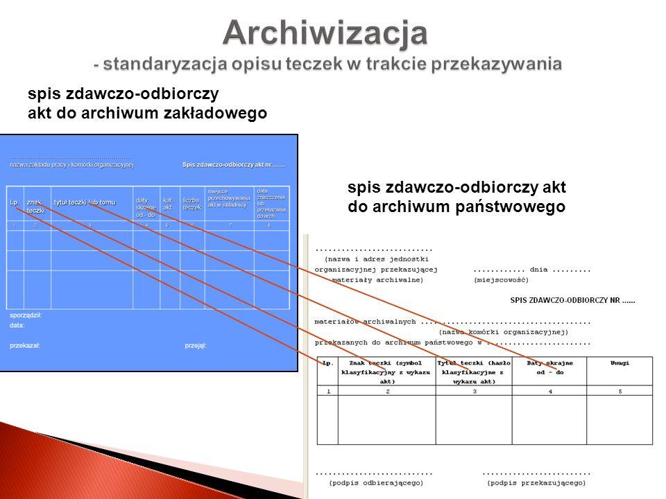 Archiwizacja - standaryzacja opisu teczek w trakcie przekazywania