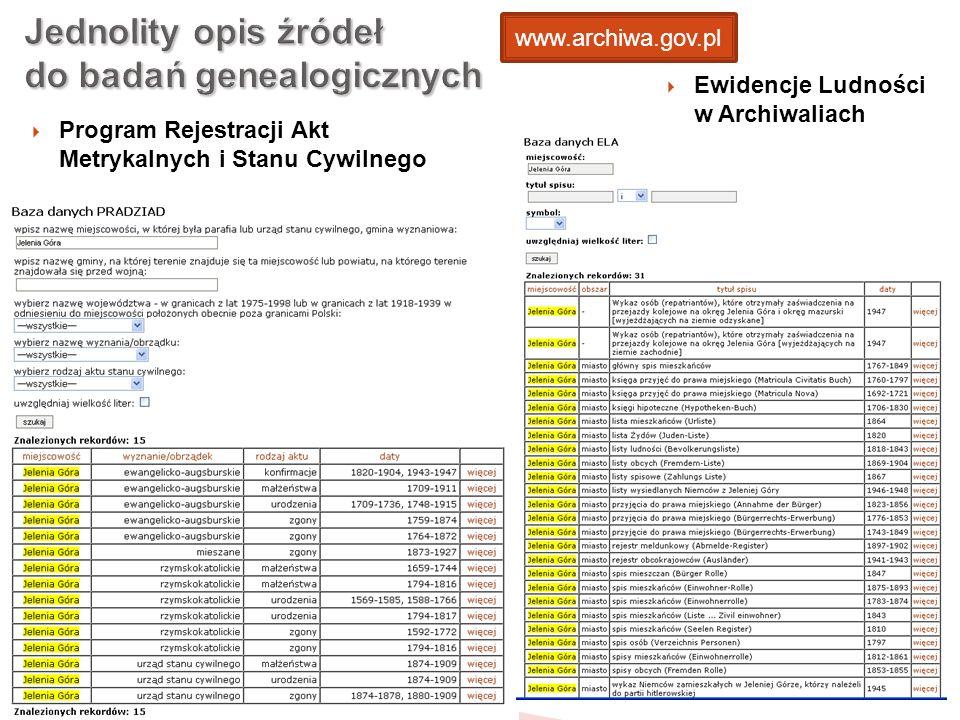 Jednolity opis źródeł do badań genealogicznych