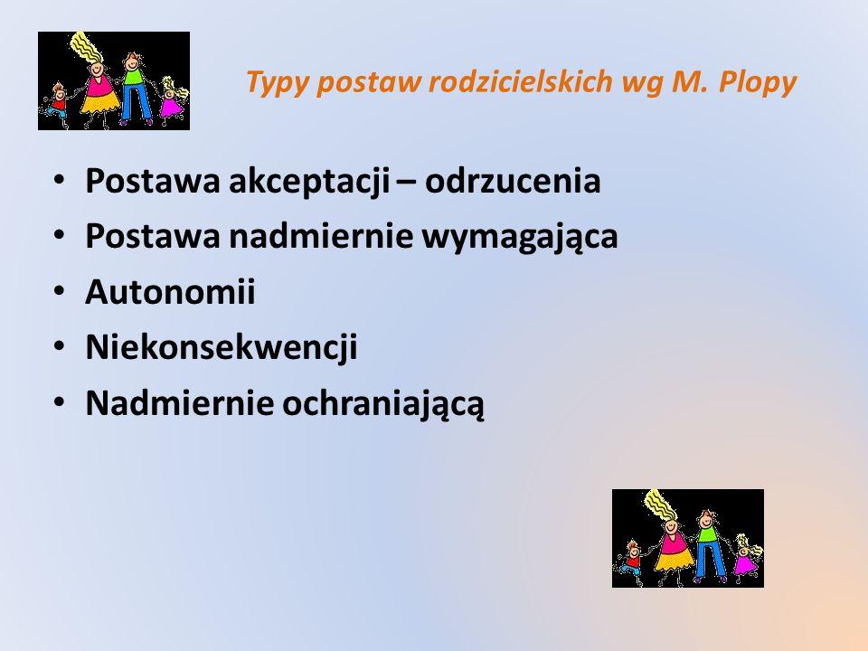 Typy postaw rodzicielskich wg M. Plopy