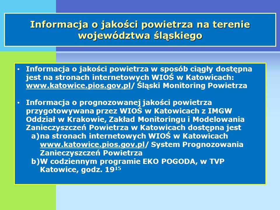 Informacja o jakości powietrza na terenie województwa śląskiego