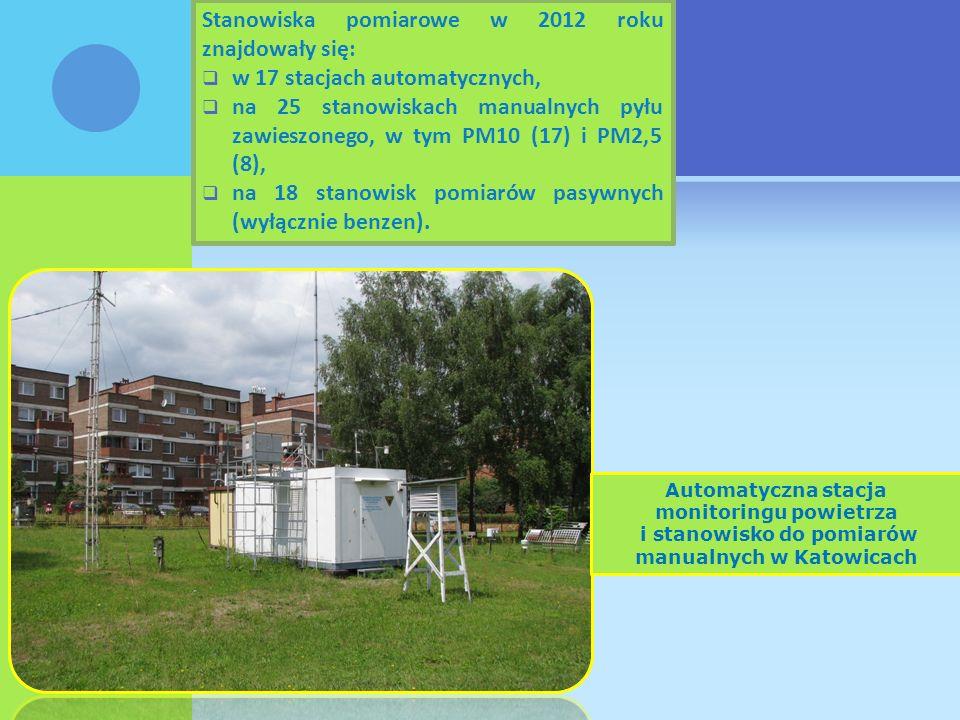 monitoringu powietrza i stanowisko do pomiarów manualnych w Katowicach