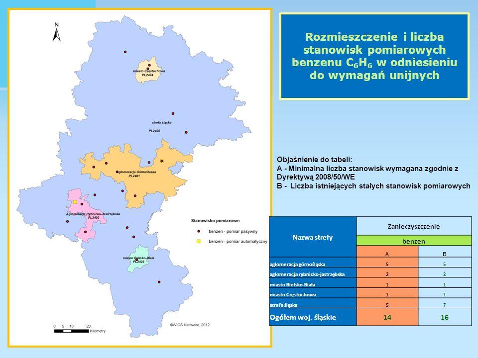 Rozmieszczenie i liczba stanowisk pomiarowych benzenu C6H6 w odniesieniu do wymagań unijnych