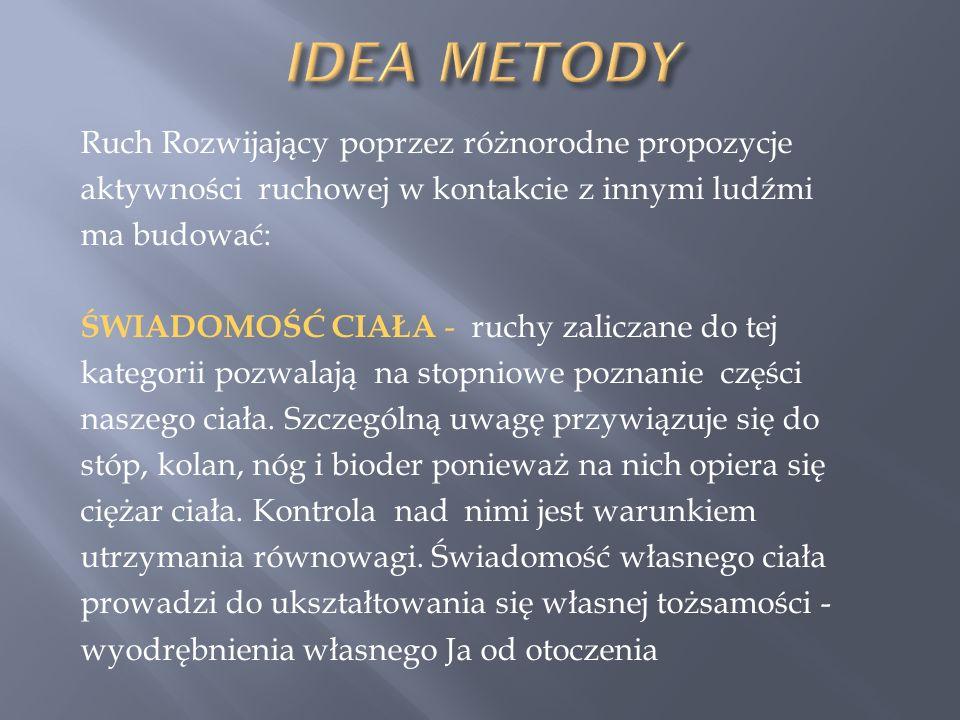 IDEA METODY Ruch Rozwijający poprzez różnorodne propozycje