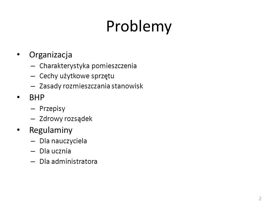 Problemy Organizacja BHP Regulaminy Charakterystyka pomieszczenia