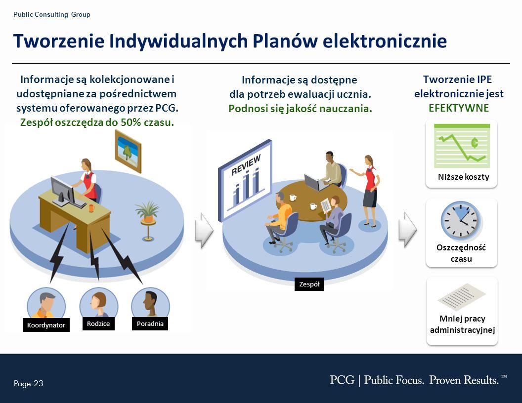 Tworzenie Indywidualnych Planów elektronicznie