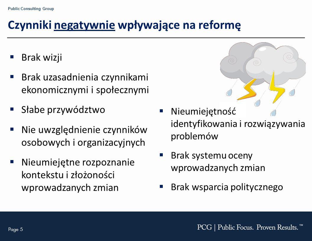 Czynniki negatywnie wpływające na reformę