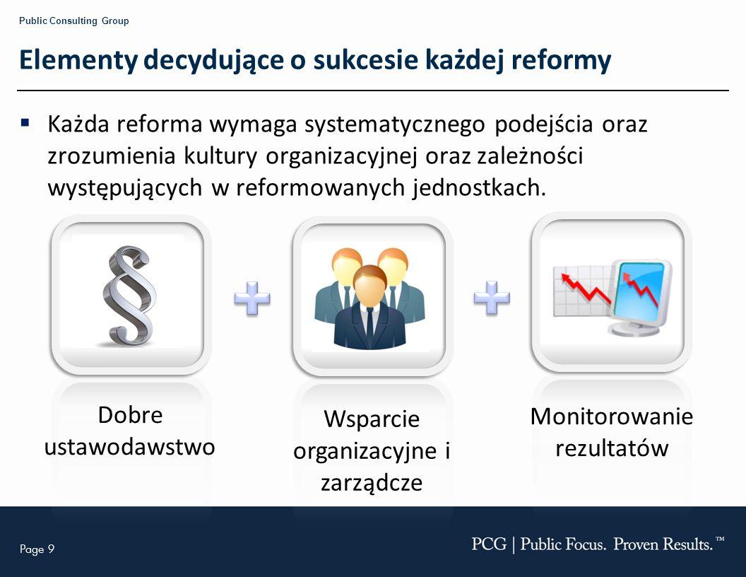 Elementy decydujące o sukcesie każdej reformy