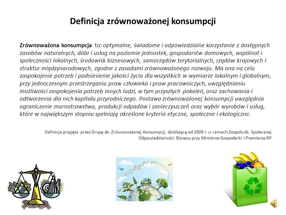 Definicja zrównoważonej konsumpcji