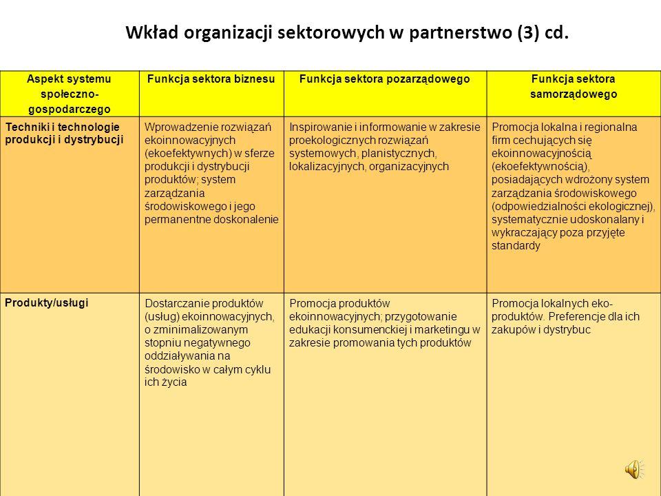 Wkład organizacji sektorowych w partnerstwo (3) cd.
