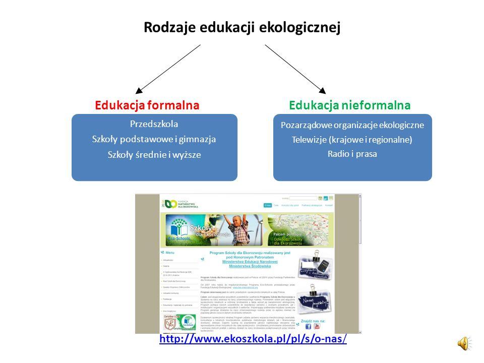 Edukacja formalna Edukacja nieformalna