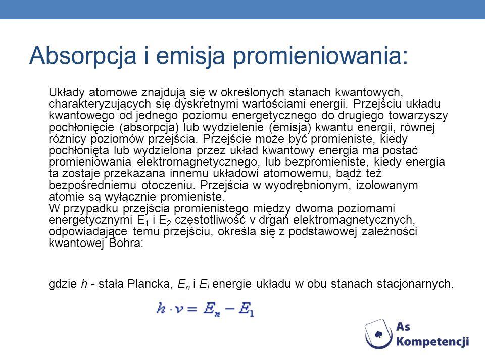 Absorpcja i emisja promieniowania:
