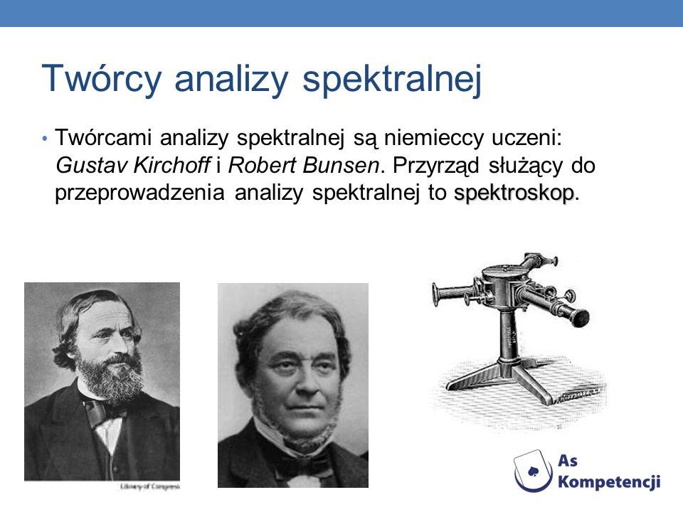 Twórcy analizy spektralnej