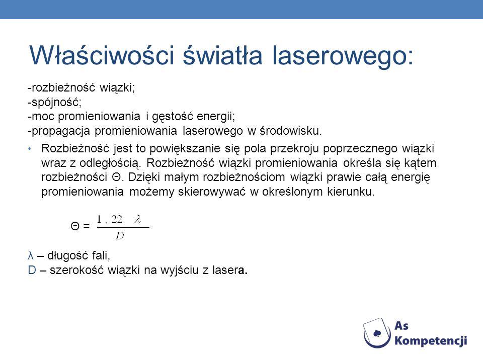 Właściwości światła laserowego: