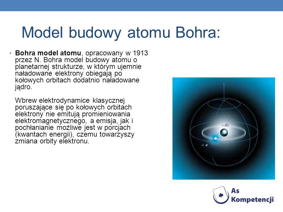 Model budowy atomu Bohra: