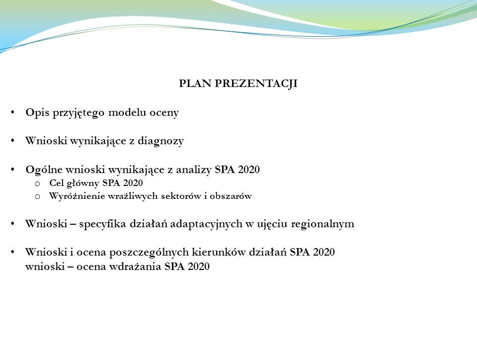 Opis przyjętego modelu oceny Wnioski wynikające z diagnozy