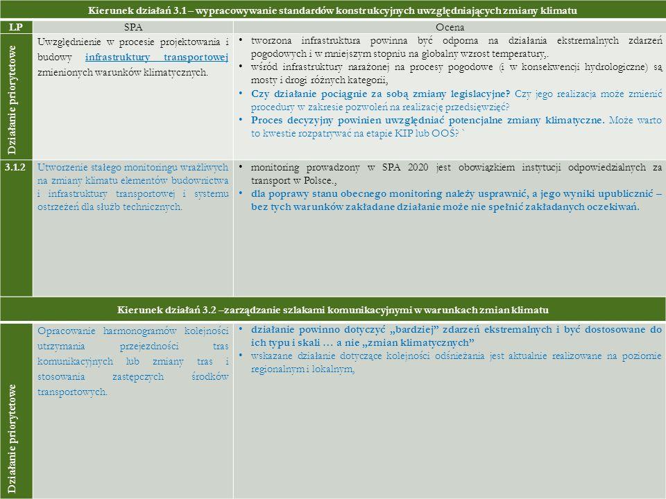 Kierunek działań 3.1 – wypracowywanie standardów konstrukcyjnych uwzględniających zmiany klimatu