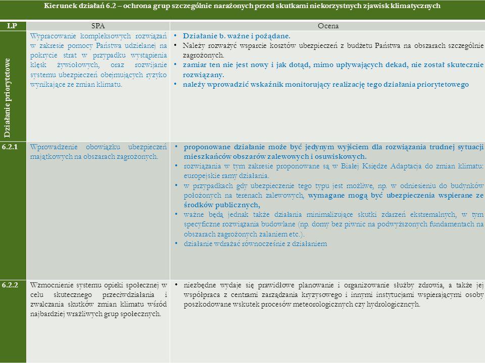 Kierunek działań 6.2 – ochrona grup szczególnie narażonych przed skutkami niekorzystnych zjawisk klimatycznych