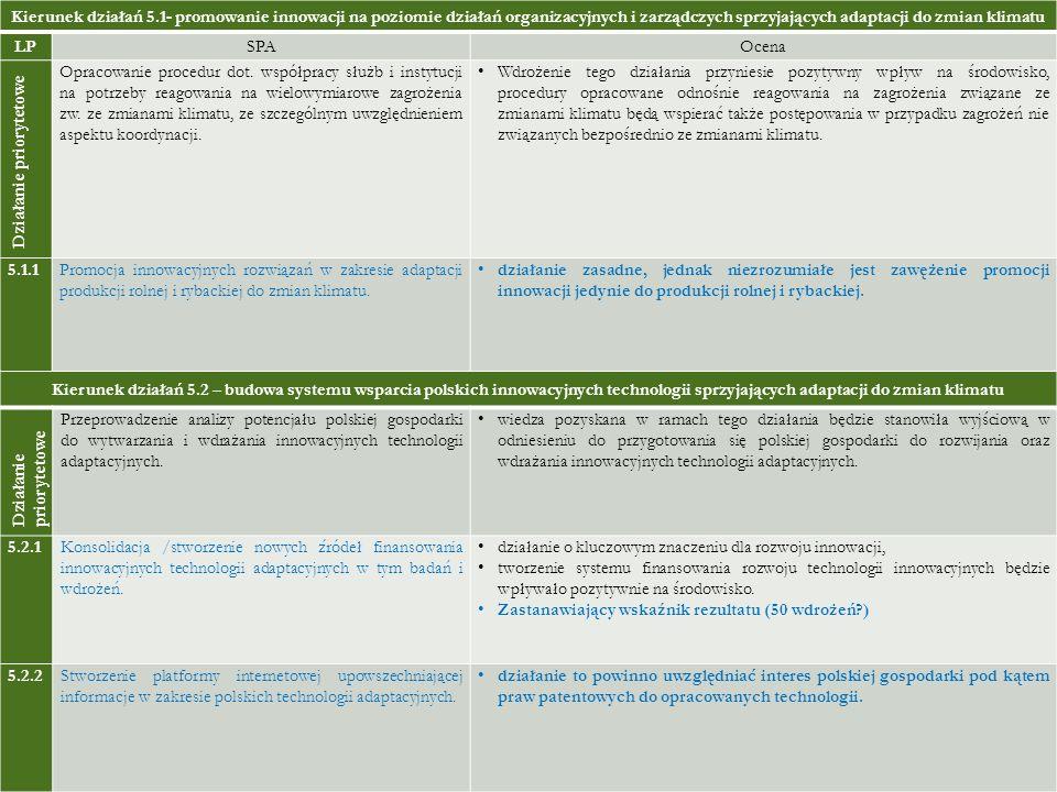 Kierunek działań 5.1- promowanie innowacji na poziomie działań organizacyjnych i zarządczych sprzyjających adaptacji do zmian klimatu