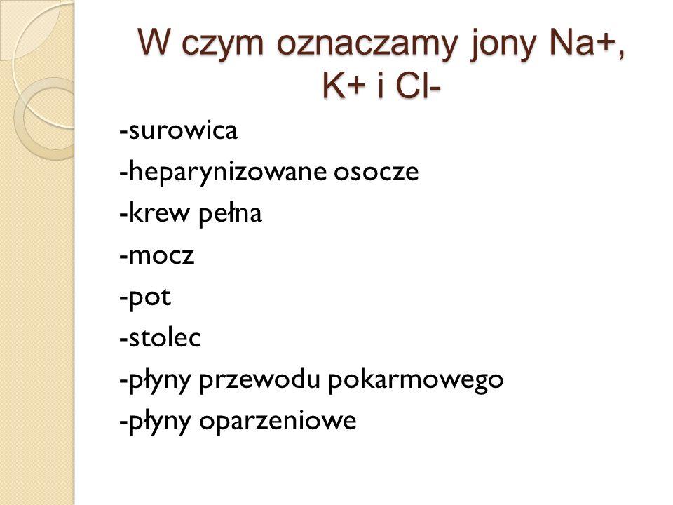 W czym oznaczamy jony Na+, K+ i Cl-