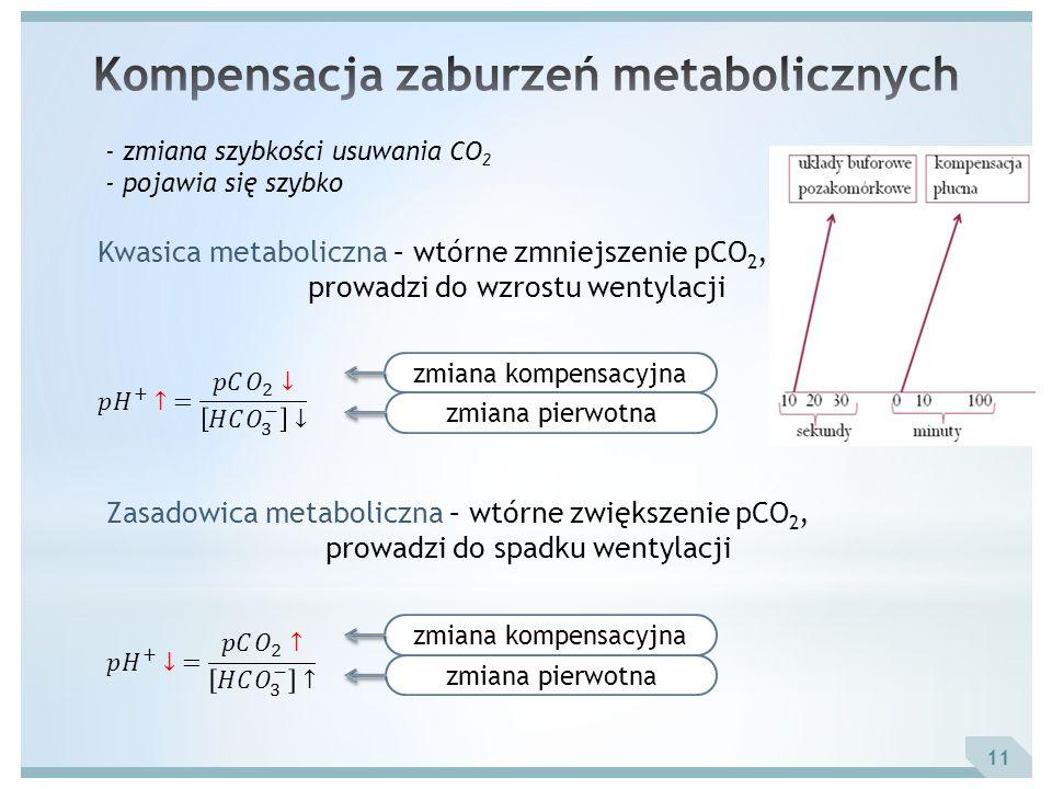 Kompensacja zaburzeń metabolicznych