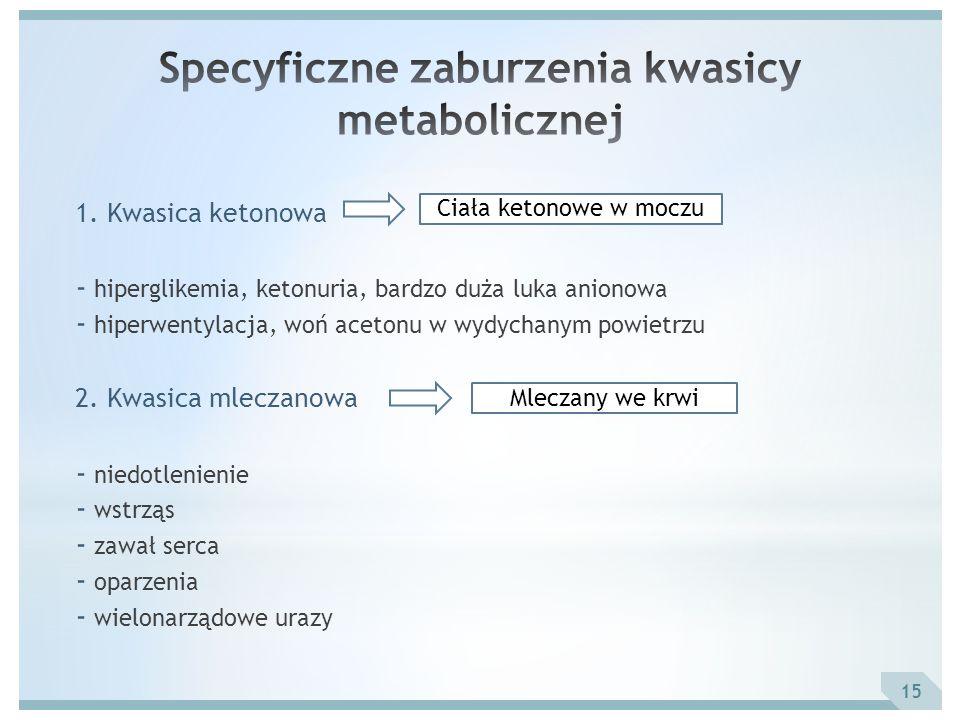 Specyficzne zaburzenia kwasicy metabolicznej