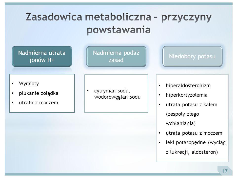 Zasadowica metaboliczna – przyczyny powstawania