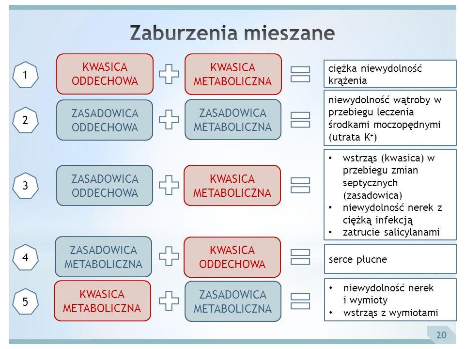 Zaburzenia mieszane KWASICA ODDECHOWA KWASICA METABOLICZNA 1