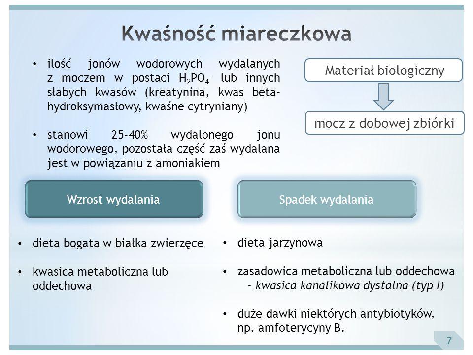 Kwaśność miareczkowa Materiał biologiczny mocz z dobowej zbiórki