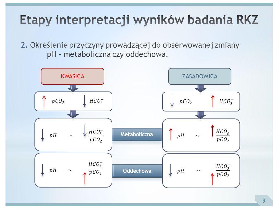 Etapy interpretacji wyników badania RKZ