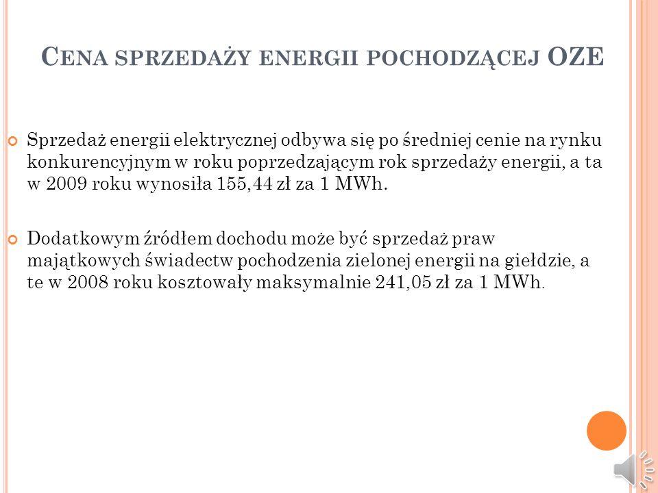 Cena sprzedaży energii pochodzącej OZE