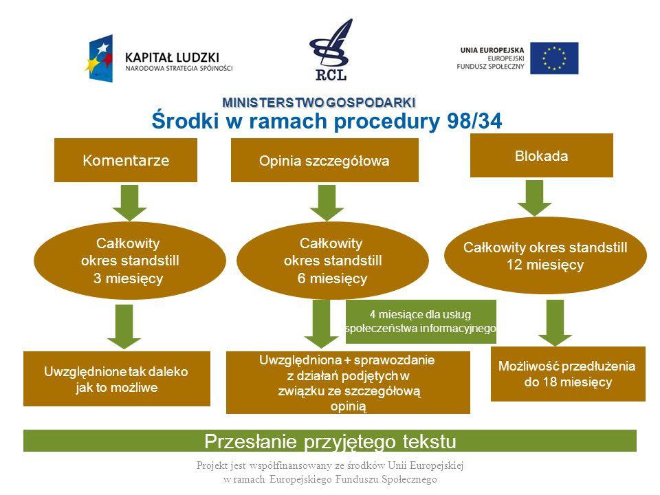 Środki w ramach procedury 98/34