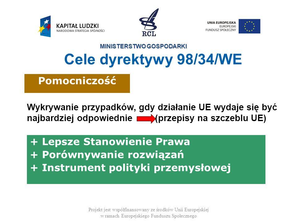 Cele dyrektywy 98/34/WE Pomocniczość + Lepsze Stanowienie Prawa