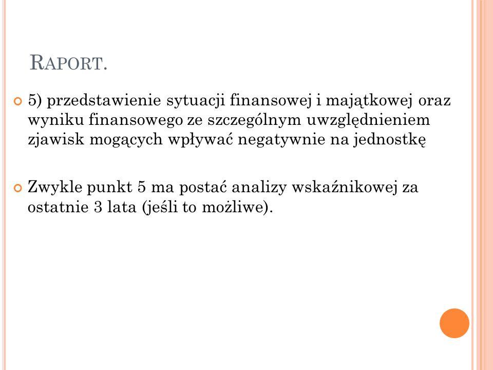 Raport.