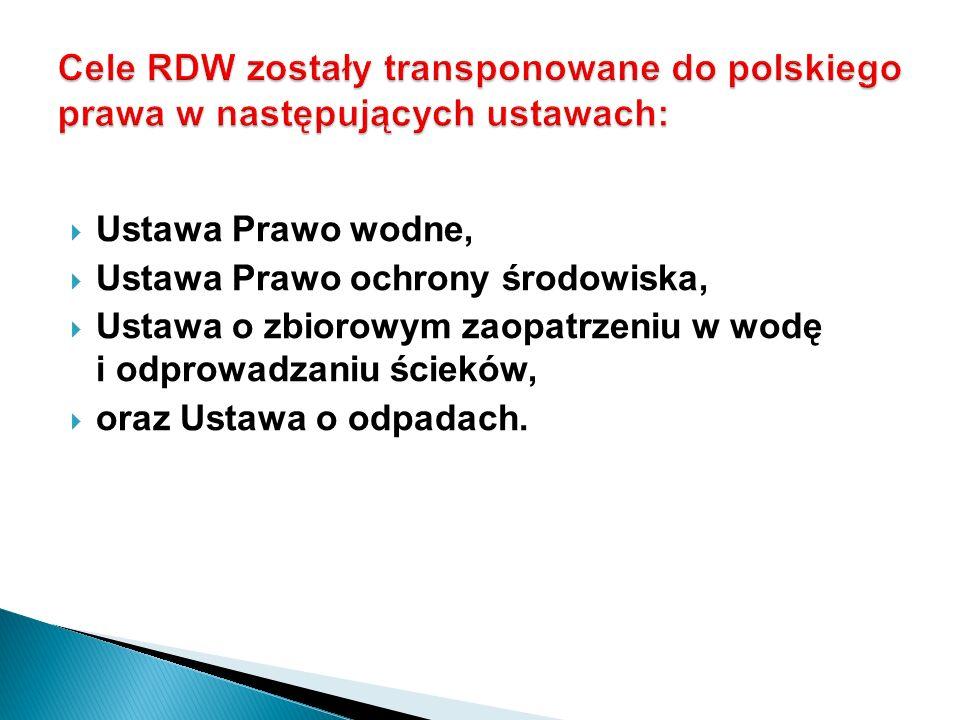 Cele RDW zostały transponowane do polskiego prawa w następujących ustawach:
