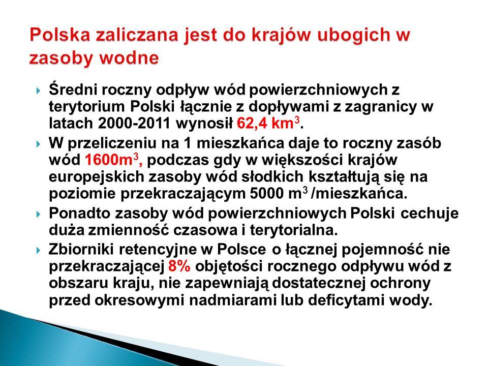 Polska zaliczana jest do krajów ubogich w zasoby wodne