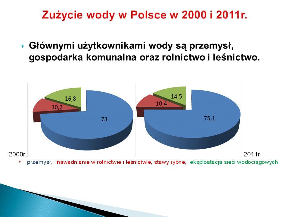 Zużycie wody w Polsce w 2000 i 2011r.