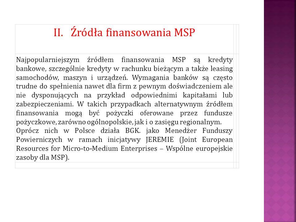 II. Źródła finansowania MSP