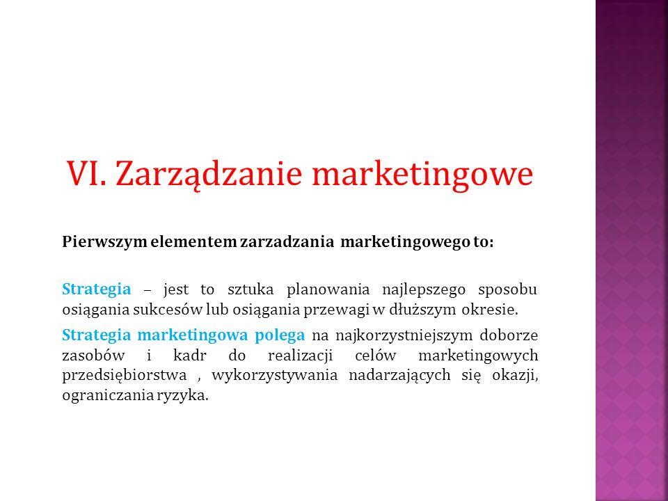 VI. Zarządzanie marketingowe